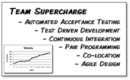 Supercharge your Agile Teams